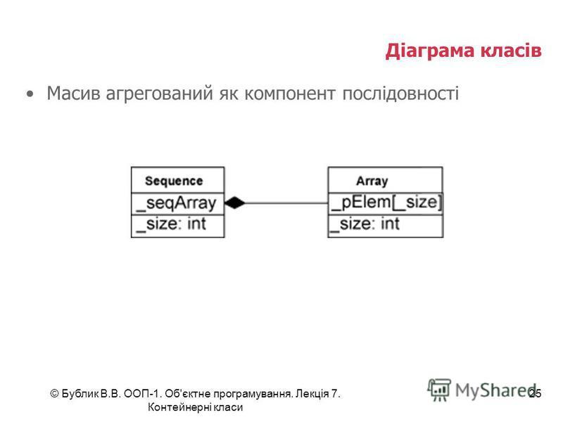 © Бублик В.В. ООП-1. Об'єктне програмування. Лекція 7. Контейнерні класи 25 Діаграма класів Масив агрегований як компонент послідовності