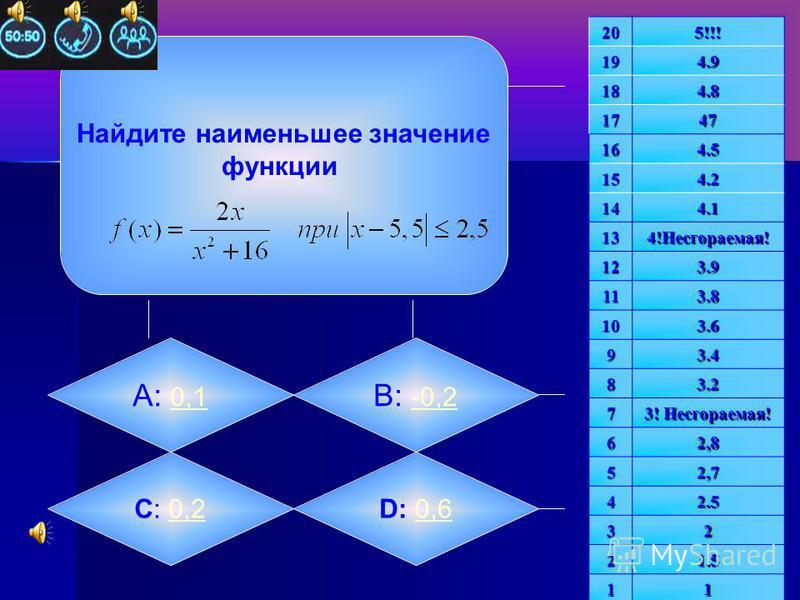 Найдите наибольшее значение функции на отрезке [-1;4] А: 12 12 B: 10 10 C: 8C: 8D: 1616 205!!!194.9 184.8 1747 164.5 154.2 144.1 134!Несгораемая! 123.9 113.8 103.6 93.4 83.2 7 3! Несгораемая! 62,8 52,7 42.5 32 21.5 11