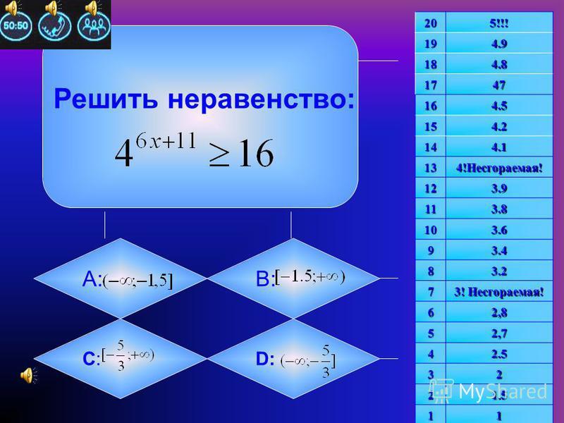 Вычислить: А: 88 B: 2 2 C: 3C: 3D: 44 205!!!194.9 184.8 1747 164.5 154.2 144.1 134!Несгораемая! 123.9 113.8 103.6 93.4 83.2 7 3! Несгораемая! 62,8 52,7 42.5 32 21.5 11