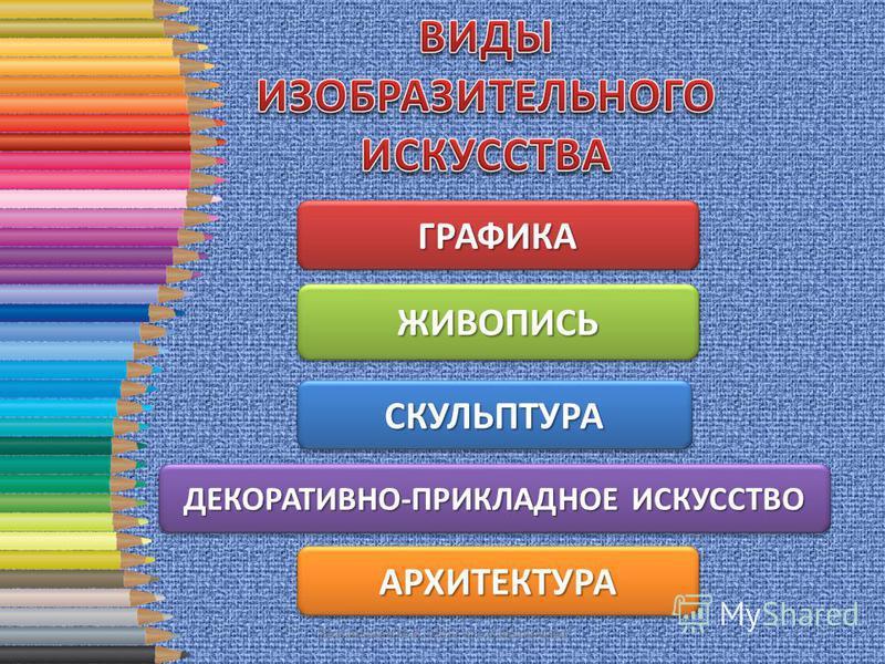 ЖИВОПИСЬЖИВОПИСЬ ГРАФИКАГРАФИКА ДЕКОРАТИВНО-ПРИКЛАДНОЕ ИСКУССТВО АРХИТЕКТУРААРХИТЕКТУРА СКУЛЬПТУРАСКУЛЬПТУРА Безлепкина М.А. ОШ І-ІІІ с.Старченково