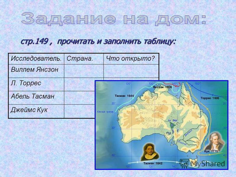 Задание – «проплывите» вокруг Австралии и нанесите на к/к моря, заливы, проливы, полуострова, острова.