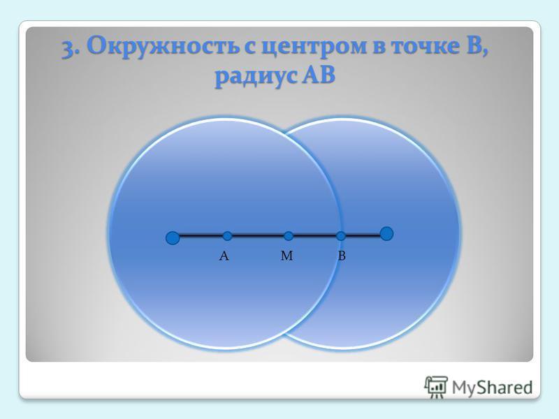 3. Окружность с центром в точке В, радиус АВ АМВ