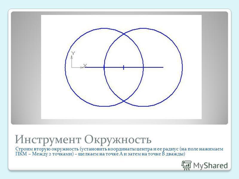 Инструмент Окружность Строим вторую окружность (установить координаты центра и ее радиус (на поле нажимаем ПКМ – Между 2 точками) – щелкаем на точке А и затем на точке В дважды)