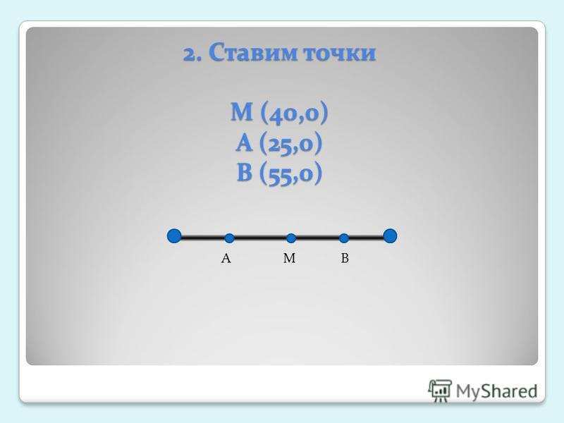 2. Ставим точки М (40,0) А (25,0) В (55,0) АМВ