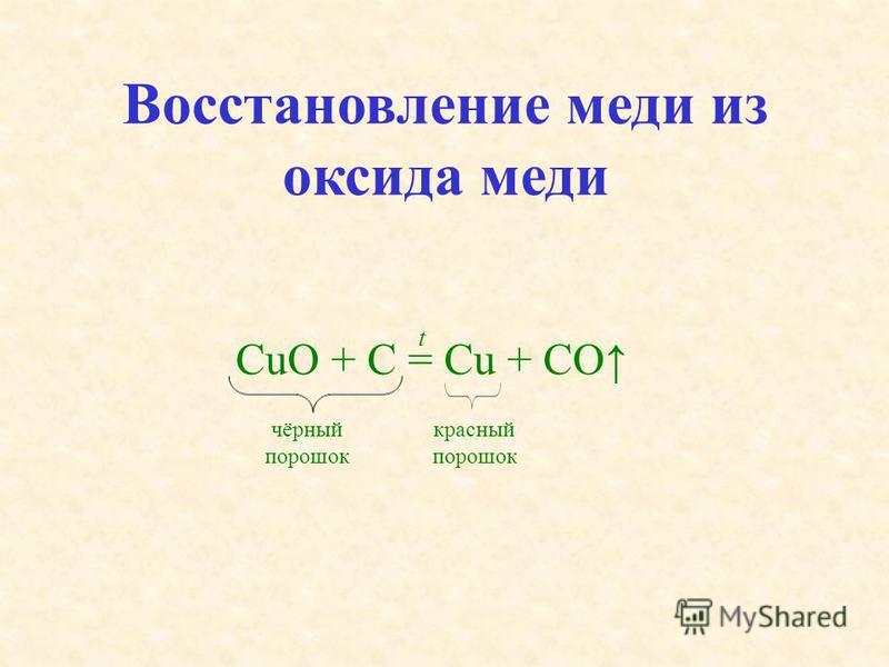 CuO + C = Cu + CO Восстановление меди из оксида меди чёрный порошок красный порошок t