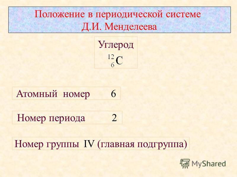Атомный номер 6 Номер периода 2 Номер группы IV (главная подгруппа) Положение в периодической системе Д.И. Менделеева Углерод
