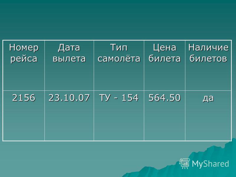 Номер рейса Дата вылета Тип самолёта Цена билета Наличие билетов 215623.10.07 ТУ - 154 564.50 да