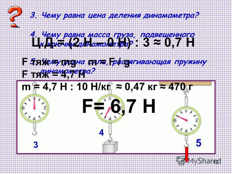 12 3. Чему равна цена деления динамометра? 4. Чему равна масса груза, подвешенного к крючку динамометра? 5. Чему равна сила, растягивающая пружину динамометра? 3 4 5 Ц.Д.= (2 Н – 0 Н) : 3 0,7 Н F тяж = mg m = F / g F тяж = 4,7 Н m = 4,7 Н : 10 Н/кг 0