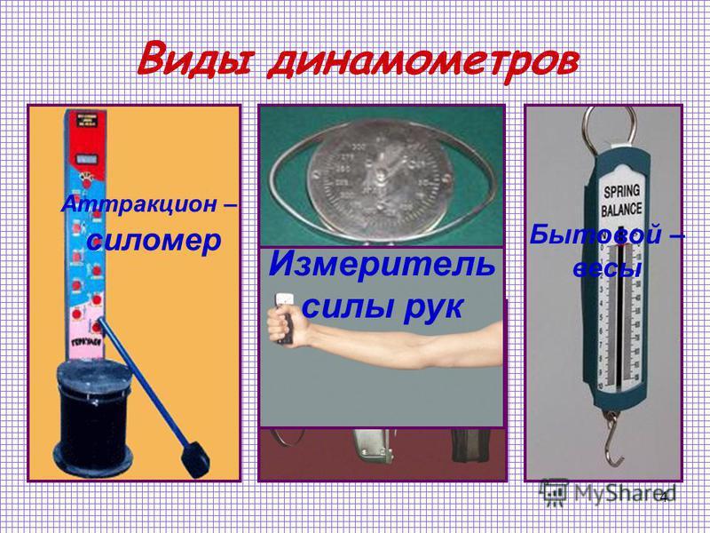 4 Виды динамометров Аттракцион – силомер Бытовой – весы Измеритель силы рук