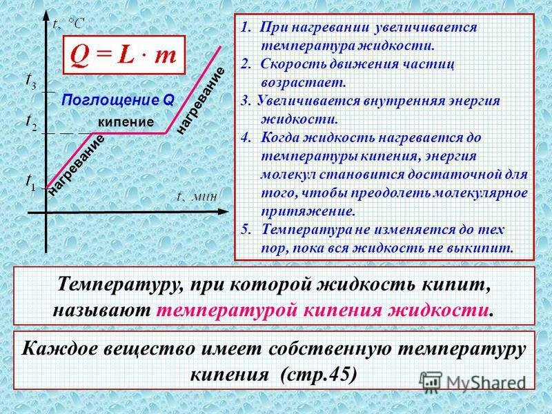 12 кипение нагревание Поглощение Q 1. При нагревании увеличивается температура жидкости. 2. Скорость движения частиц возрастает. 3. Увеличивается внутренняя энергия жидкости. 4. Когда жидкость нагревается до температуры кипения, энергия молекул стано