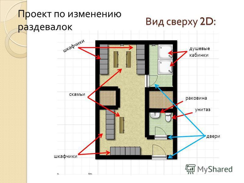 Вид сверху 2D: шкафчики скамьи душевые кабинки раковина унитаз двери Проект по изменению раздевалок