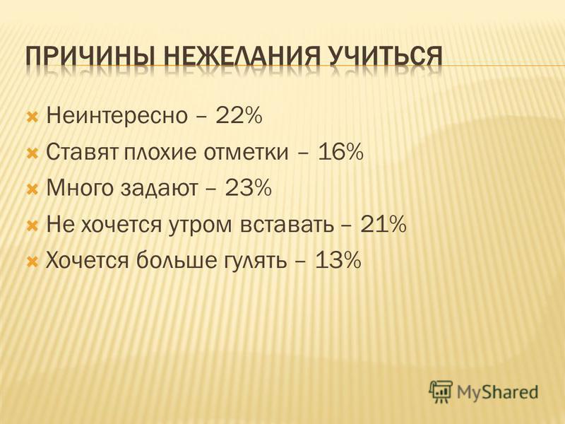 Неинтересно – 22% Ставят плохие отметки – 16% Много задают – 23% Не хочется утром вставать – 21% Хочется больше гулять – 13%