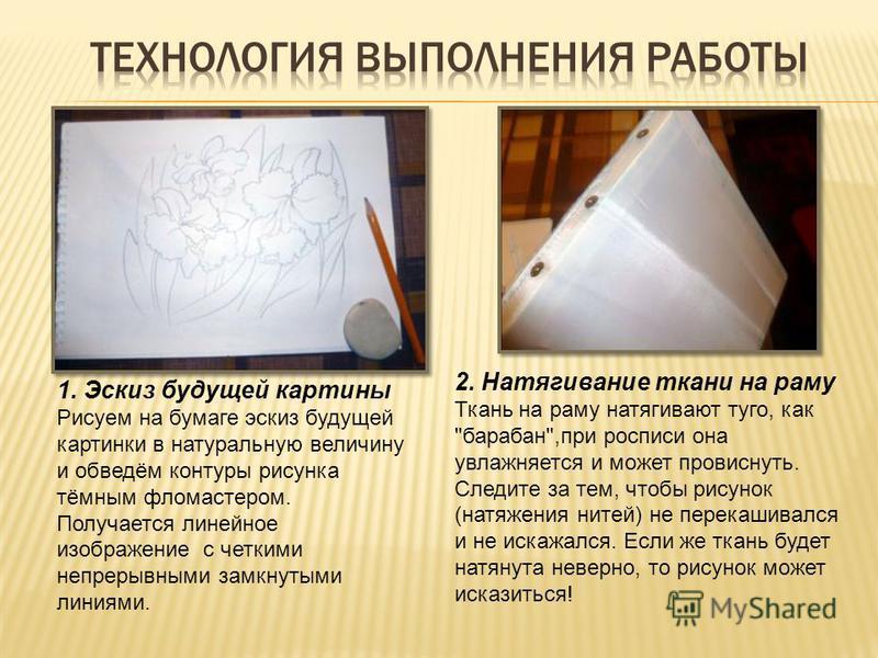 1. Эскиз будущей картины Рисуем на бумаге эскиз будущей картинки в натуральную величину и обведём контуры рисунка тёмным фломастером. Получается линейное изображение с четкими непрерывными замкнутыми линиями. 2. Натягивание ткани на раму Ткань на рам