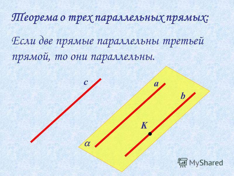 Теорема о трех параллельных прямых: Если две прямые параллельны третьей прямой, то они параллельны. с а b K