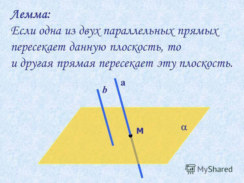 Лемма: Если одна из двух параллельных прямых пересекает данную плоскость, то и другая прямая пересекает эту плоскость. b a M