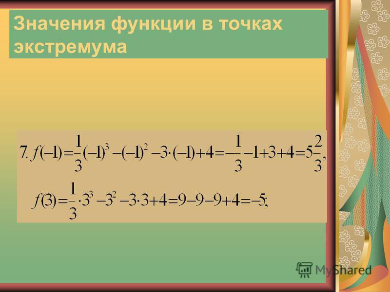 Значения функции в точках экстремума