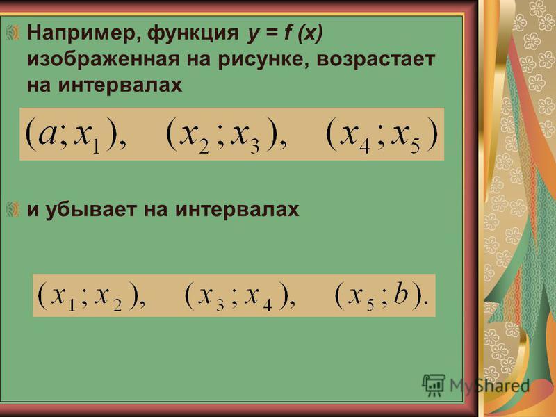 Например, функция у = f (х) изображенная на рисунке, возрастает на интервалах и убывает на интервалах
