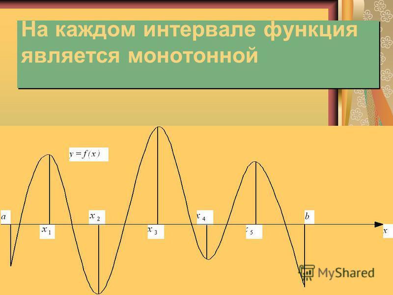 На каждом интервале функция является монотонной