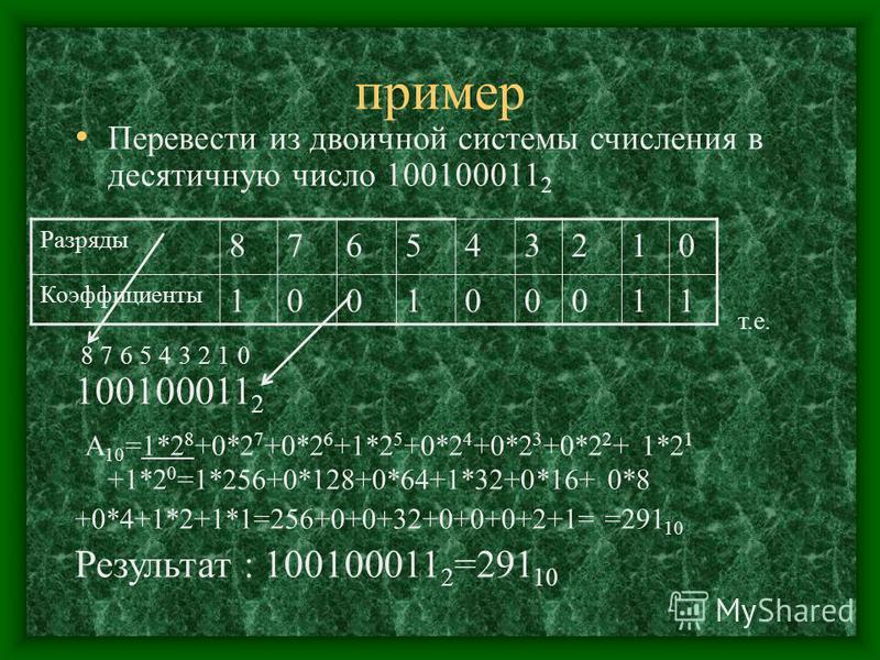 пример Перевести из двоичной системы счисления в десятичную число 100100011 2 т.е. 8 7 6 5 4 3 2 1 0 100100011 2 А 10 =1*2 8 +0*2 7 +0*2 6 +1*2 5 +0*2 4 +0*2 3 +0*2 2 + 1*2 1 +1*2 0 =1*256+0*128+0*64+1*32+0*16+ 0*8 +0*4+1*2+1*1=256+0+0+32+0+0+0+2+1=