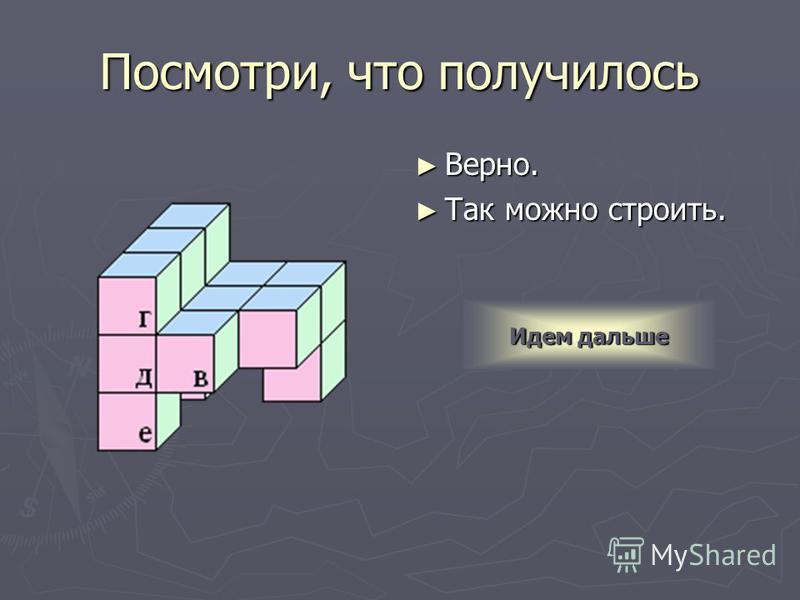 Четвертое построение Выбери нужный кубик Достраиваем из этик кубиков Кубик А Кубик А Кубик Б Кубик Б Кубик В Кубик В