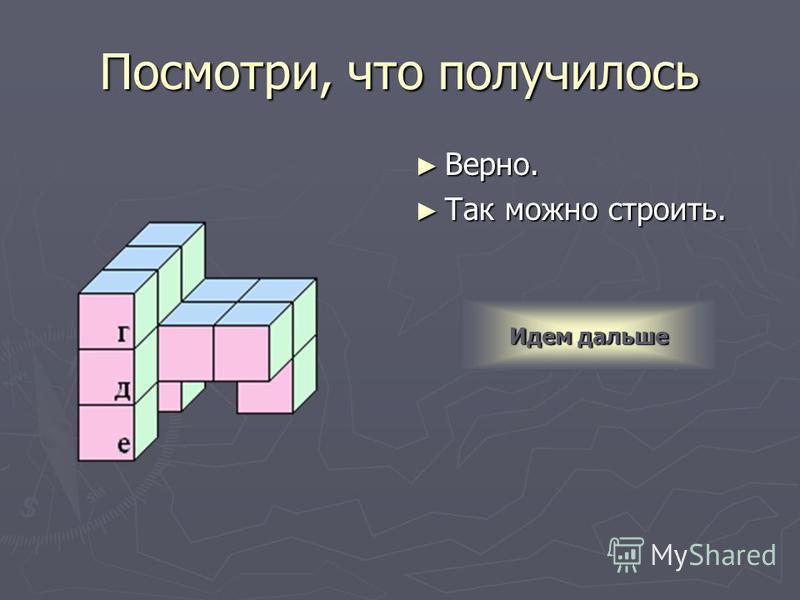 Третье построение Выбери нужный кубик Достраиваем из этик кубиков Кубик А Кубик А Кубик Б Кубик Б Кубик В Кубик В Кубик Г Кубик Г