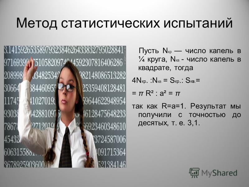 Метод статистических испытаний Пусть N кр. число капель в ¼ круга, N кв. - число капель в квадрате, тогда 4N кр. :N кв. = S кр.: S кв. = = π R² : а² = π так как R=а=1. Результат мы получили с точностью до десятых, т. е. 3,1.