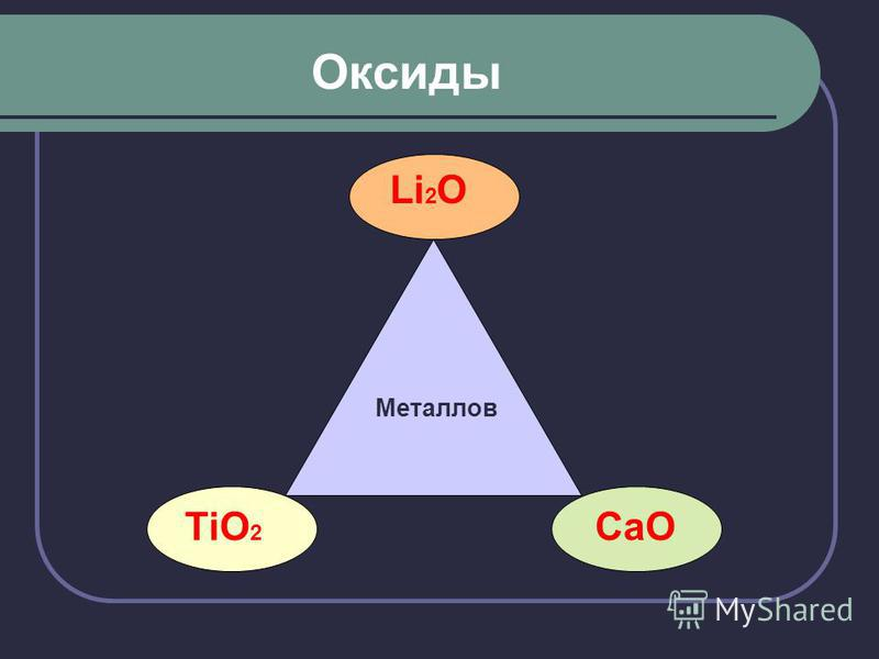 Металлов Li 2 O CaOTiO 2 Оксиды