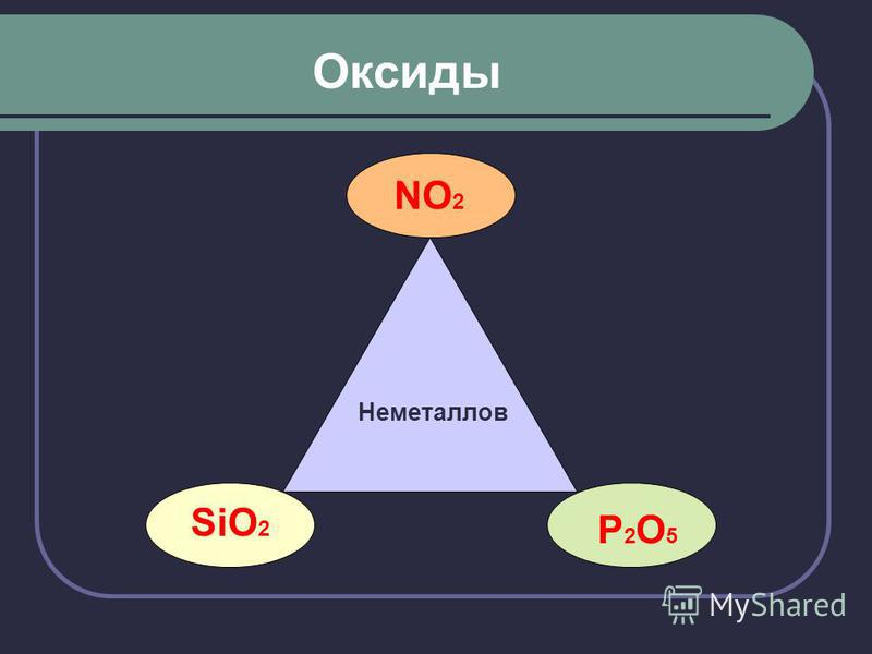 Неметаллов NO 2 P2O5P2O5 SiO 2 Оксиды