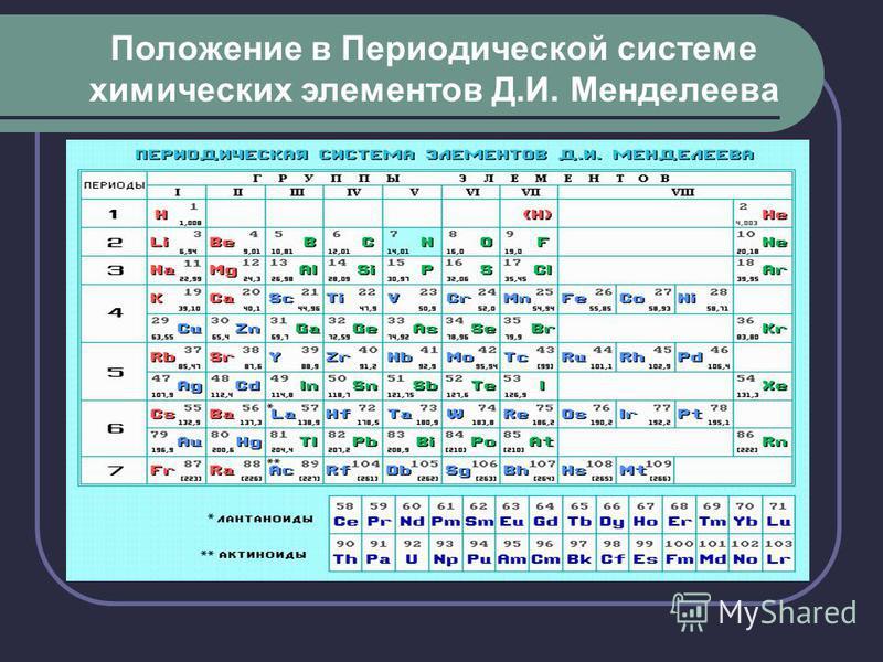 Положение в Периодической системе химических элементов Д.И. Менделеева