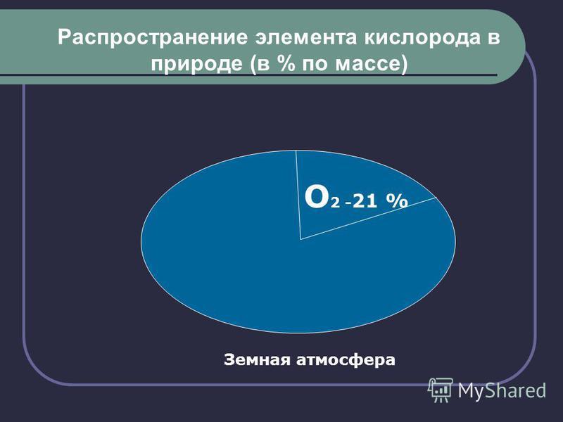 Распространение элемента кислорода в природе (в % по массе) О 2 - 21 % Земная атмосфера