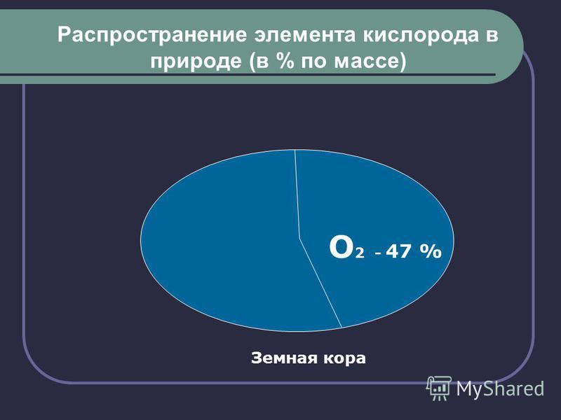 Распространение элемента кислорода в природе (в % по массе) О 2 - 47 % Земная кора