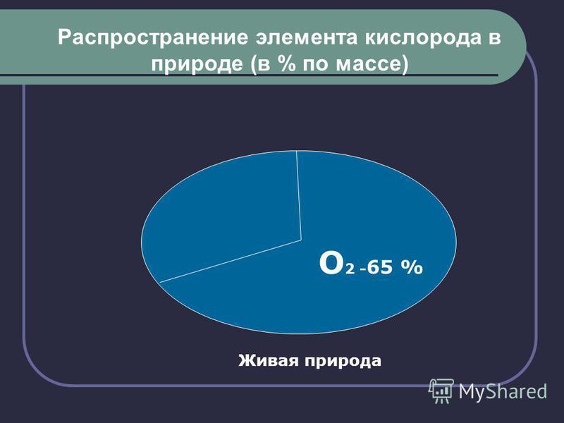 Распространение элемента кислорода в природе (в % по массе) О 2 - 65 % Живая природа