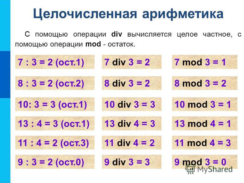 С помощью операции div вычисляется целое частное, с помощью операции mod - остаток. Целочисленная арифметика 13 : 4 = 3 (ост.1) 8 : 3 = 2 (ост.2) 7 : 3 = 2 (ост.1) 9 : 3 = 2 (ост.0) 11 : 4 = 2 (ост.3) 10: 3 = 3 (ост.1) 13 div 4 = 3 8 div 3 = 2 7 div