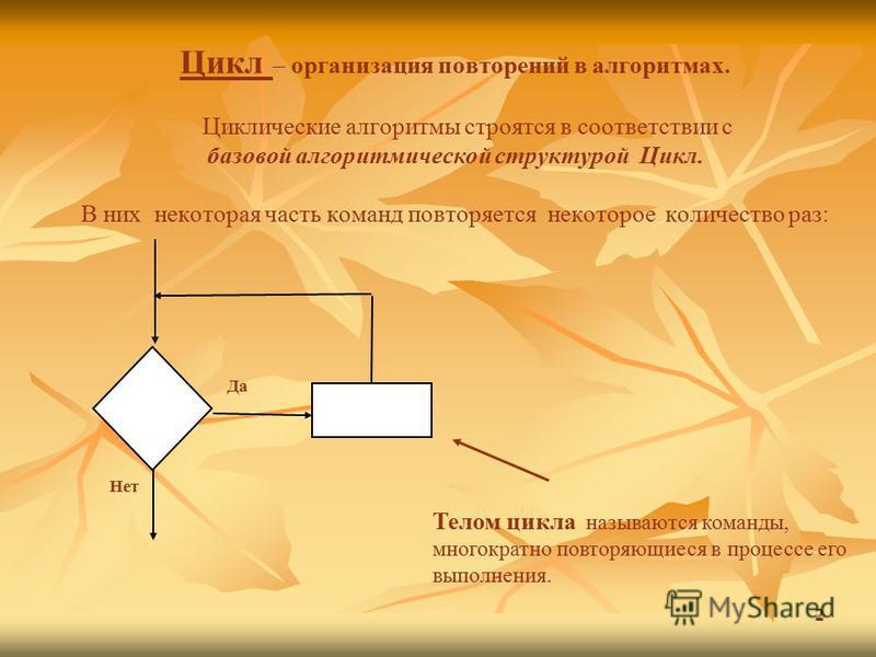 2 Цикл – организация повторений в алгоритмах. Циклические алгоритмы строятся в соответствии с базовой алгоритмической структурой Цикл. В них некоторая часть команд повторяется некоторое количество раз: Да Нет Телом цикла называются команды, многократ