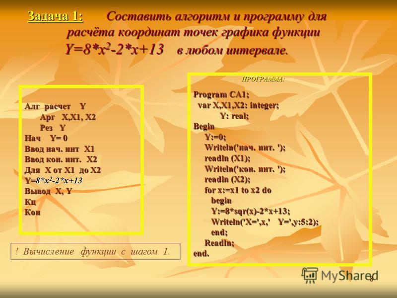 8 Задача 1: Составить алгоритм и программу для расчёта координат точек графика функции Y=8*x 2 -2*x+13 в любом интервале. Задача 1: Составить алгоритм и программу для расчёта координат точек графика функции Y=8*x 2 -2*x+13 в любом интервале. Алг расч