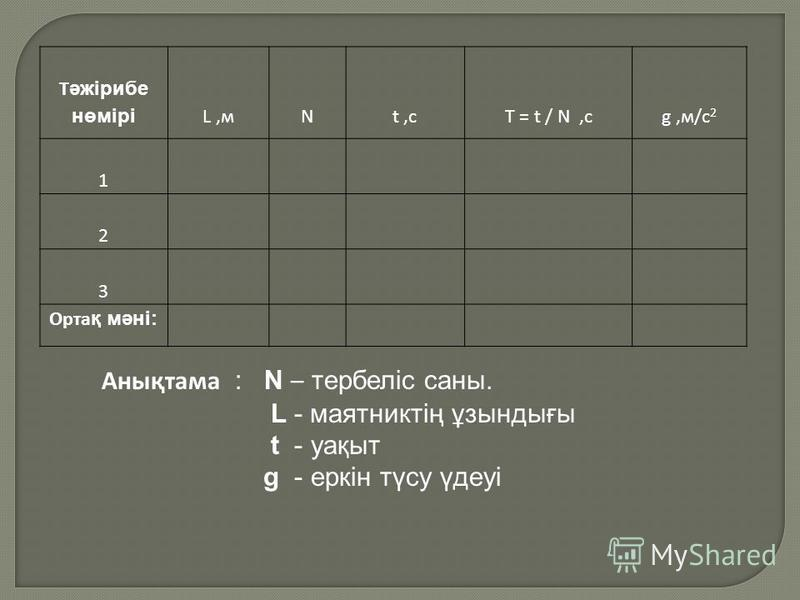 Т әжірибе нөмірі L,мNt,сT = t / N,сg,м/с 2 1 2 3 Орта қ мәні: Анықтама : N – тербеліс саны. L - маятниктің ұзындығы t - уақыт g - еркін түсу үдеуі