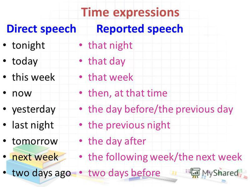 Time expressions Direct speech tonight today this week now yesterday last night tomorrow next week two days ago Reported speech that night that day that week then, at that time the day before/the previous day the previous night the day after the foll