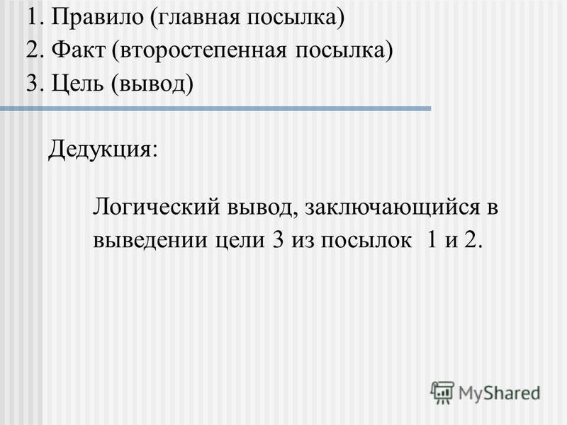 1. Правило (главная посылка) 2. Факт (второстепенная посылка) 3. Цель (вывод) Дедукция: Логический вывод, заключающийся в выведении цели 3 из посылок 1 и 2.