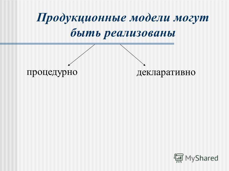 Продукционные модели могут быть реализованы процедурно декларативно