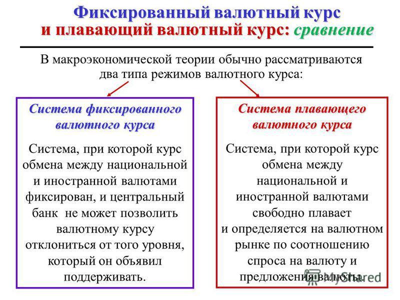 Фиксированный валютный курс и плавающий валютный курс: сравнение Система фиксированного валютного курса Система, при которой курс обмена между национальной и иностранной валютами фиксирован, и центральный банк не может позволить валютному курсу откло
