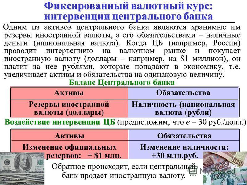 29 Одним из активов центрального банка являются хранимые им резервы иностранной валюты, а его обязательствами – наличные деньги (национальная валюта). Когда ЦБ (например, России) проводит интервенцию на валютном рынке и покупает иностранную валюту (д