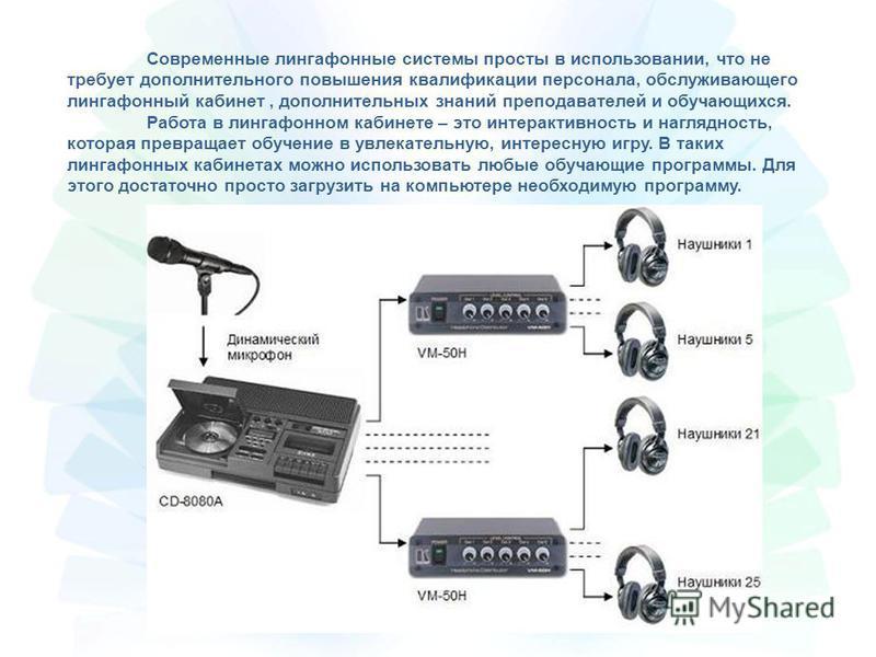 Современные лингафонные системы просты в использовании, что не требует дополнительного повышения квалификации персонала, обслуживающего лингафонный кабинет, дополнительных знаний преподавателей и обучающихся. Работа в лингафонном кабинете – это интер