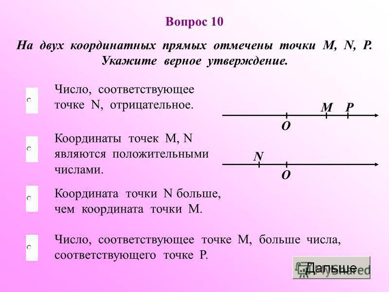 Вопрос 10 На двух координатных прямых отмечены точки М, N, P. Укажите верное утверждение. Число, соответствующее точке N, отрицательное. Координата точки N больше, чем координата точки М. Число, соответствующее точке М, больше числа, соответствующего