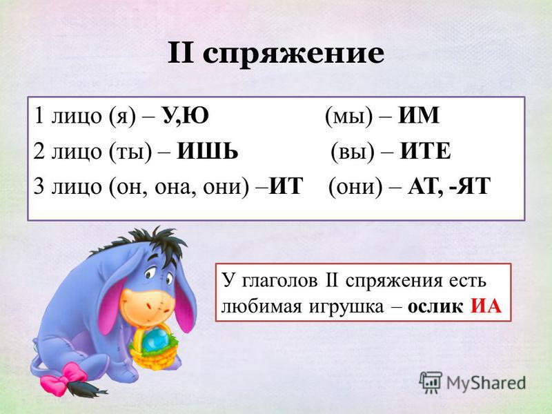 II спряжжжение 1 лицо (я) – У,Ю (мы) – ИМ 2 лицо (ты) – ИШЬ (вы) – ИТЕ 3 лицо (он, она, они) –ИТ (они) – АТ, -ЯТ У глаголов II спряжения есть любимая игрушка – ослик ИА