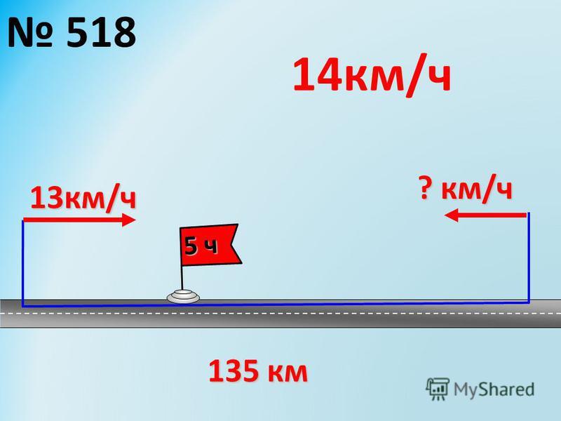 ? км/ч 13 км/ч 135 км 5 ч 518 14 км/ч