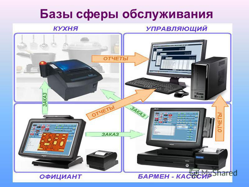 Примером АСУ может служить система, предназначенная для автоматизации работы ресторанов. На рабочих местах барменов, официантов, менеджеров и администраторов установлены компьютеры, связанные в локальную сеть. При получении заказа информация о нем пе