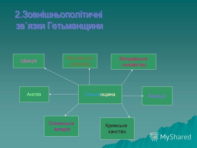 Гетьманщина Швеція Московська держава Молдавське князівство Англія Кримське ханство Османська імперія Венеція