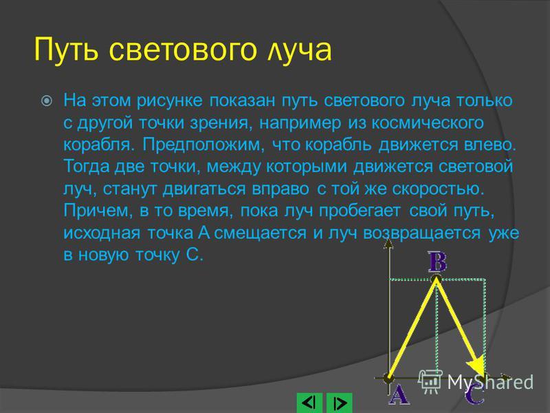 Путь светового луча На этом рисунке показан путь светового луча только с другой точки зрения, например из космического корабля. Предположим, что корабль движется влево. Тогда две точки, между которыми движется световой луч, станут двигаться вправо с