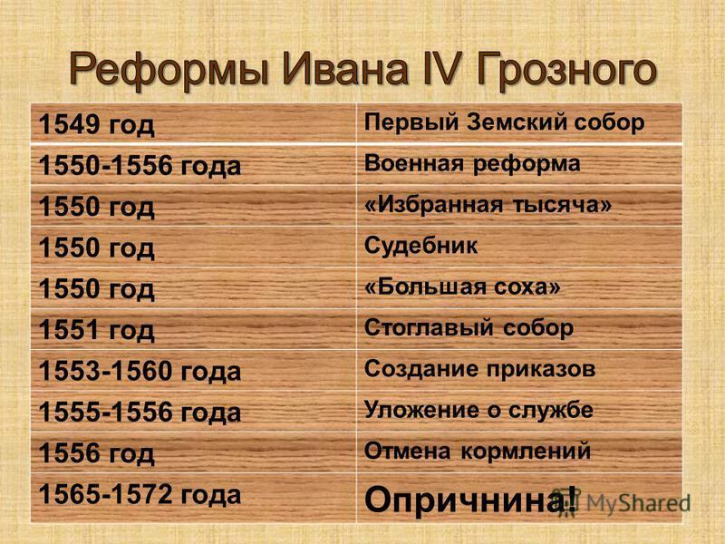 И. Е. Репин «ИВАН ГРОЗНЫЙ УБИВАЕТ СВОЕГО СЫНА» Картина Ильи Ефимовича Репина, которую мы чаще всего называем