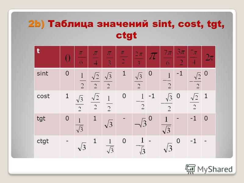 t sint0100 cost1001 tgt01-0-0 ctgt-10-0-